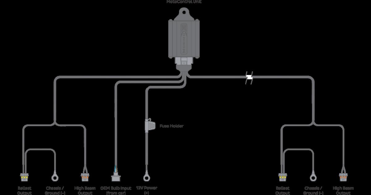 xenon wiring diagram ho schwabenschamanen de \u2022h13 wiring harness wiring diagram online rh 6 7 lightandzaun de xenon hid wiring diagram xenon lights wiring diagram