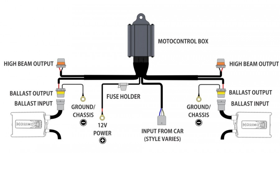 Hid Kit Wiring Diagram | Wiring Diagram Hid With Relay Wiring Diagram on